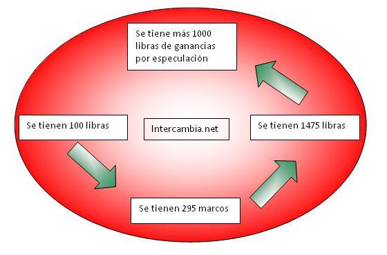 divisas1