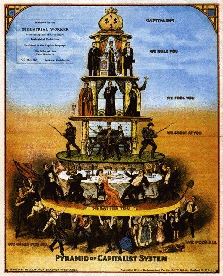 piramide capitalista